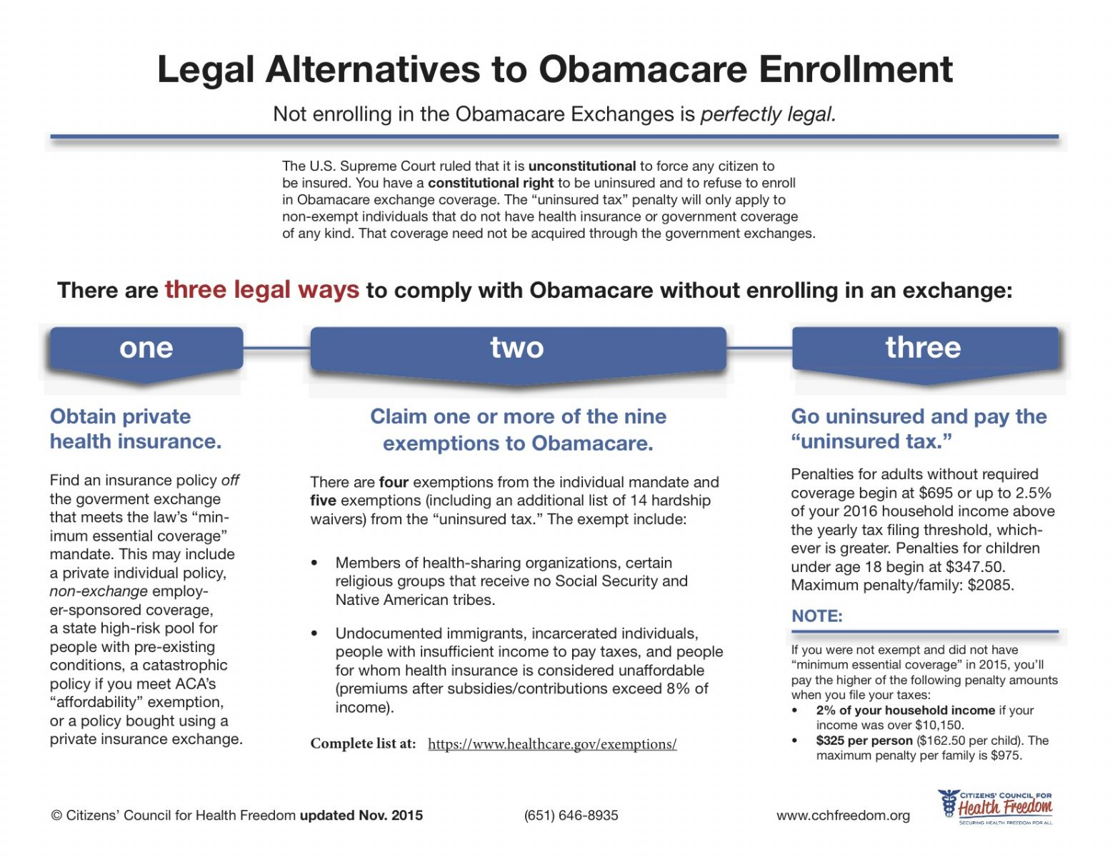Health Exchanges - Imposing Obamacare: Citizens' Council for ...