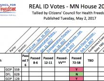REAL ID Votes - MN House 2017