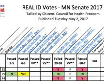REAL ID Votes - MN Senate 2017