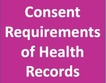 Consent Requirements For Release of Health Records