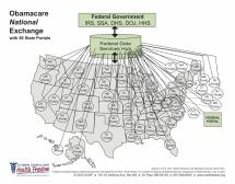Obamacare's National Exchange